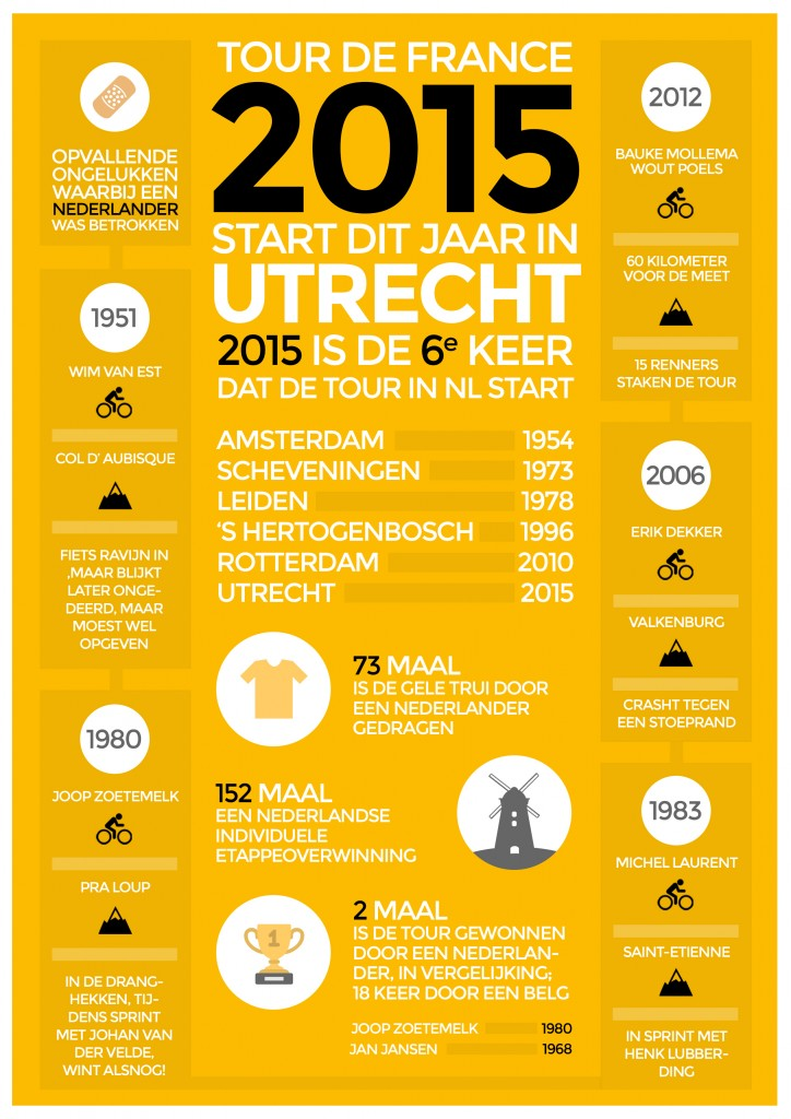 Tour de France 2015 infographic